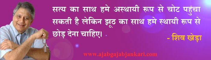 Shiv-Kheda-thoughts-for-students