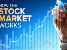 what is share market and how it works